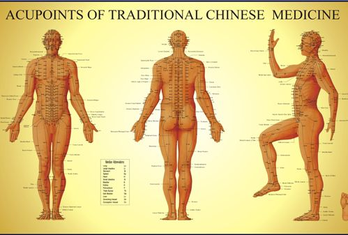Ancient asian health methodology