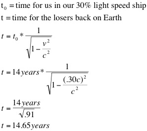 Derive Time Dilation Yourself Feel Like A Genius